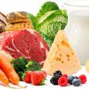 Натуральные фермерские продукты питания